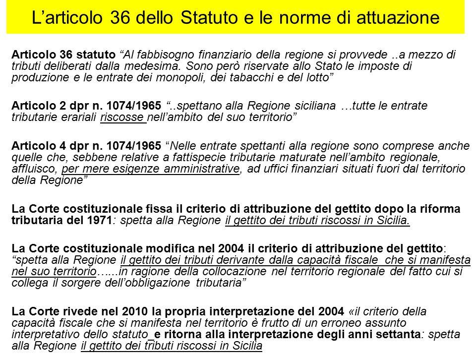 """L'articolo 36 dello Statuto e le norme di attuazione Articolo 36 statuto """"Al fabbisogno finanziario della regione si provvede..a mezzo di tributi deli"""