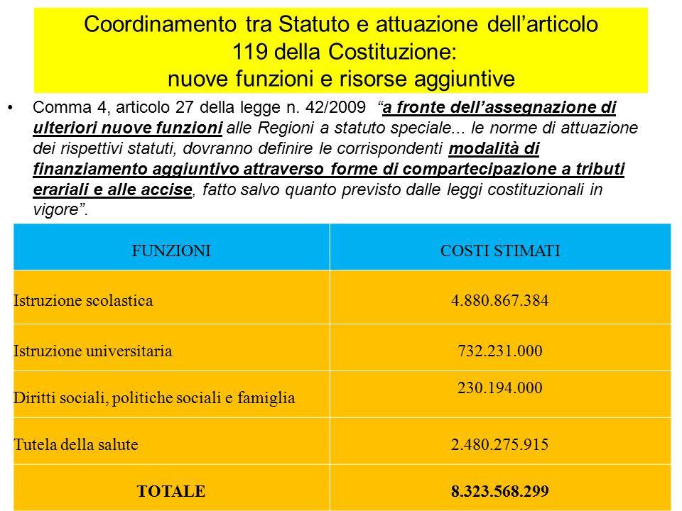 Coordinamento tra Statuto e attuazione dell'articolo 119 della Costituzione: nuove funzioni e risorse aggiuntive Comma 4, articolo 27 della legge n.