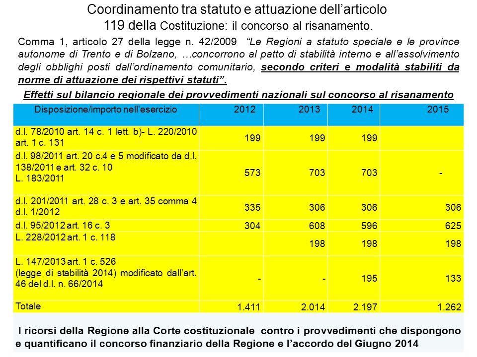 """Coordinamento tra statuto e attuazione dell'articolo 119 della Costituzione: il concorso al risanamento. Comma 1, articolo 27 della legge n. 42/2009 """""""
