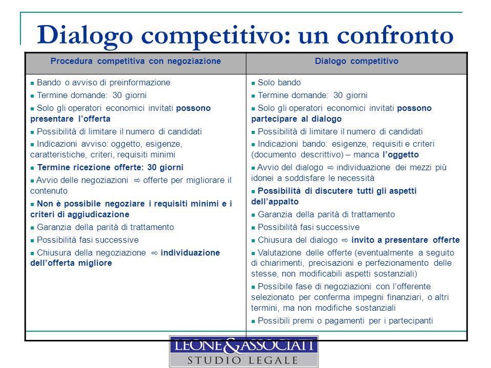 Dialogo competitivo: un confronto Procedura competitiva con negoziazioneDialogo competitivo Bando o avviso di preinformazione Termine domande: 30 gior
