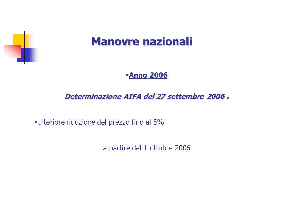  Anno 2006 Determinazione AIFA del 27 settembre 2006.