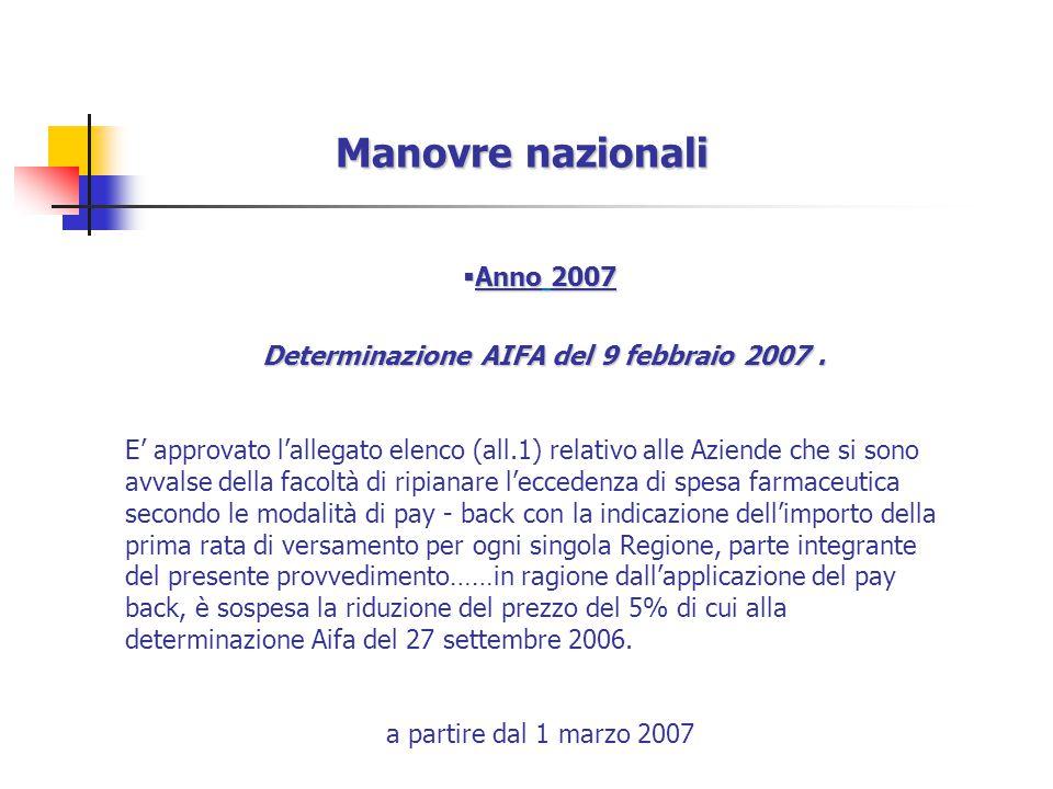 Manovre nazionali  Anno 2007 Determinazione AIFA del 9 febbraio 2007.