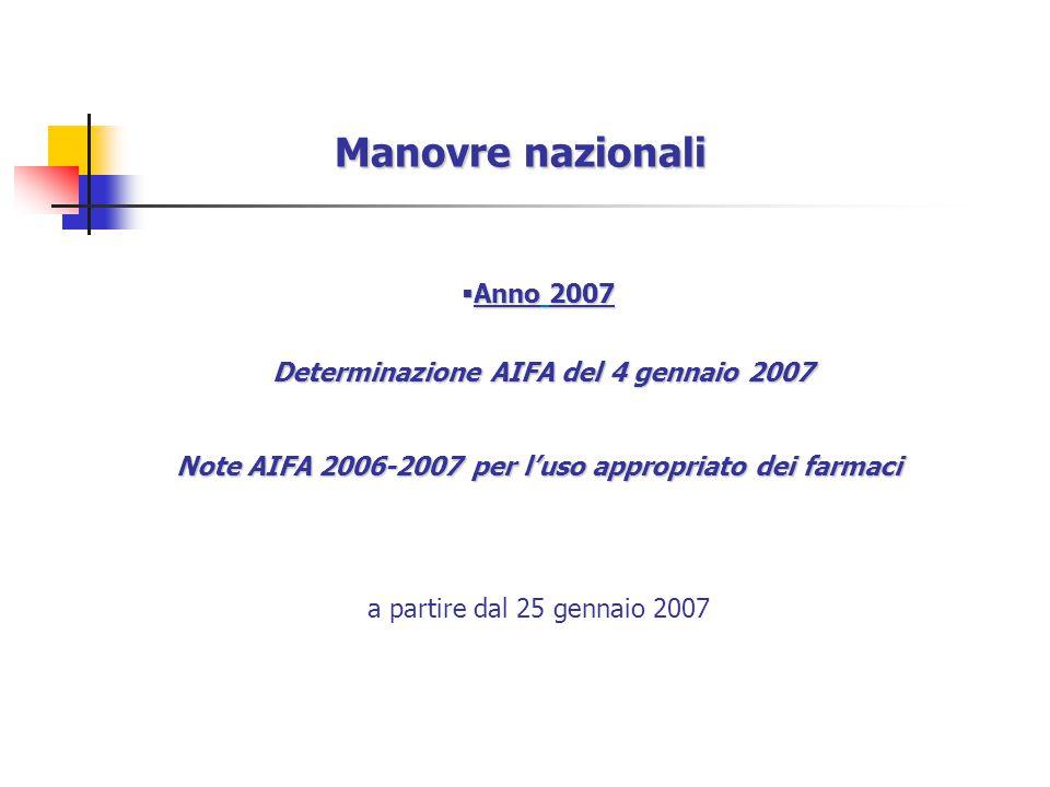 Manovre nazionali  Anno 2007 Determinazione AIFA del 4 gennaio 2007 Note AIFA 2006-2007 per l'uso appropriato dei farmaci a partire dal 25 gennaio 2007