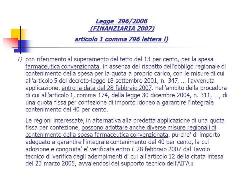 Legge 296/2006 (FINANZIARIA 2007) articolo 1 comma 796 lettera l) 1) con riferimento al superamento del tetto del 13 per cento, per la spesa farmaceutica convenzionata, in assenza del rispetto dell obbligo regionale di contenimento della spesa per la quota a proprio carico, con le misure di cui all articolo 5 del decreto-legge 18 settembre 2001, n.