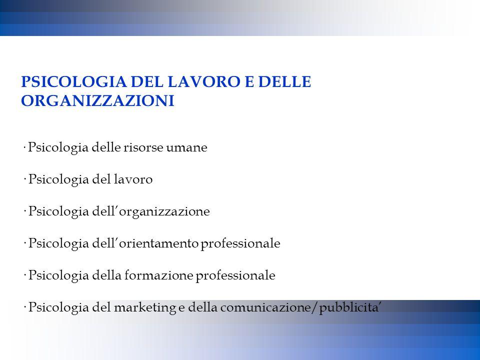 PSICOLOGIA DEL LAVORO E DELLE ORGANIZZAZIONI · Psicologia delle risorse umane · Psicologia del lavoro · Psicologia dell'organizzazione · Psicologia de