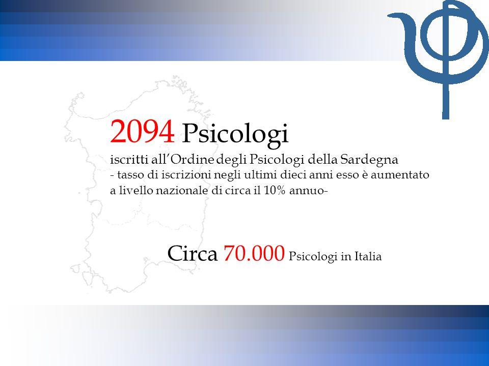 2094 Psicologi iscritti all'Ordine degli Psicologi della Sardegna - tasso di iscrizioni negli ultimi dieci anni esso è aumentato a livello nazionale d
