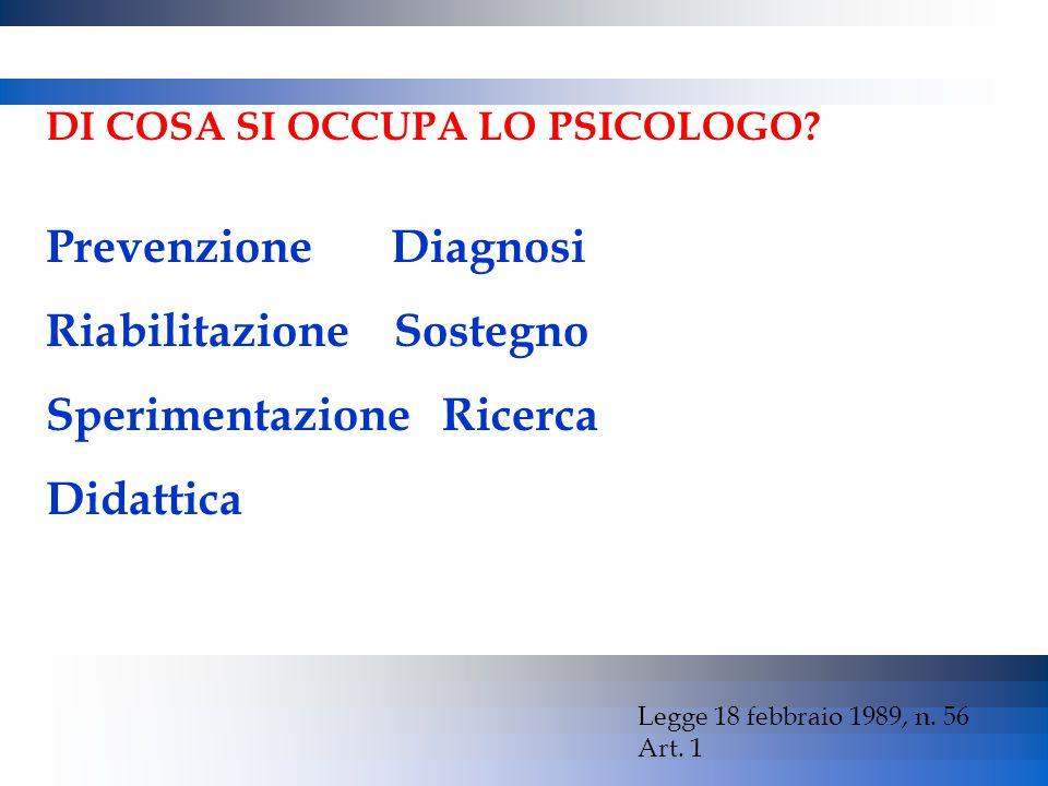 DI COSA SI OCCUPA LO PSICOLOGO? Prevenzione Diagnosi Riabilitazione Sostegno Sperimentazione Ricerca Didattica Legge 18 febbraio 1989, n. 56 Art. 1