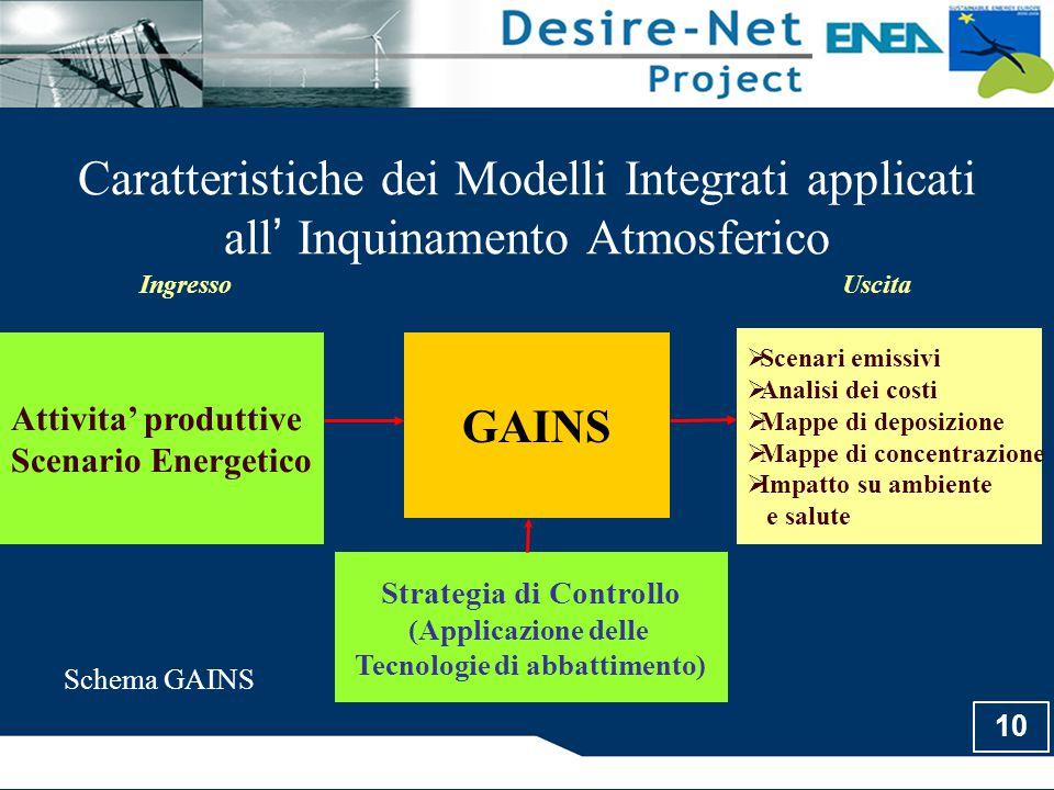 10 Schema GAINS Caratteristiche dei Modelli Integrati applicati all ' Inquinamento Atmosferico GAINS Attivita' produttive Scenario Energetico  Scenar