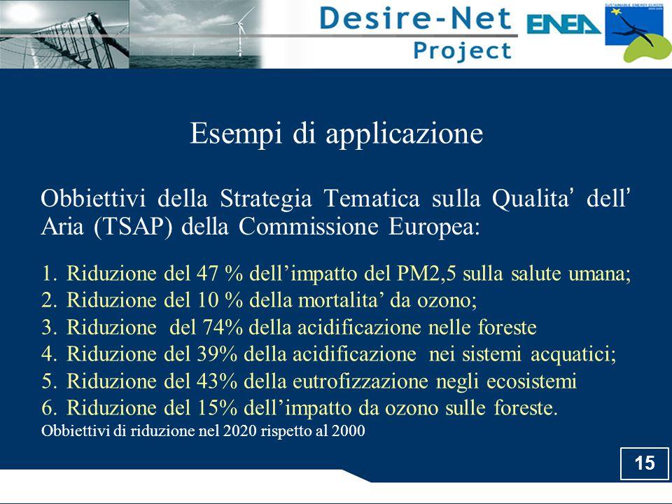 15 Esempi di applicazione Obbiettivi della Strategia Tematica sulla Qualita ' dell ' Aria (TSAP) della Commissione Europea: 1.Riduzione del 47 % dell'