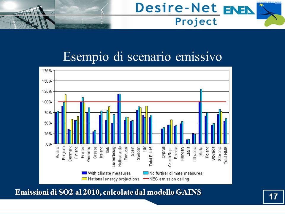 17 Esempio di scenario emissivo Emissioni di SO2 al 2010, calcolate dal modello GAINS