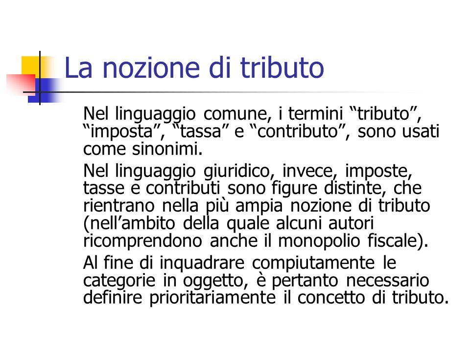 """La nozione di tributo Nel linguaggio comune, i termini """"tributo"""", """"imposta"""", """"tassa"""" e """"contributo"""", sono usati come sinonimi. Nel linguaggio giuridic"""