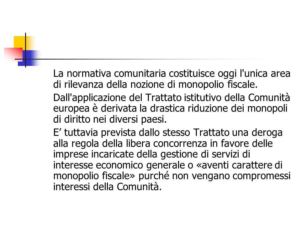 La normativa comunitaria costituisce oggi l'unica area di rilevanza della nozione di monopolio fiscale. Dall'applicazione del Trattato istitutivo dell
