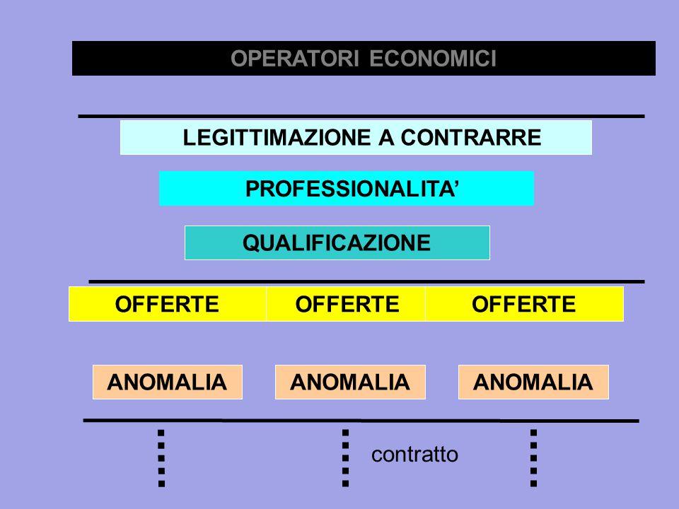 OPERATORI ECONOMICI LEGITTIMAZIONE A CONTRARRE PROFESSIONALITA' QUALIFICAZIONE OFFERTE ANOMALIA contratto OFFERTE ANOMALIA
