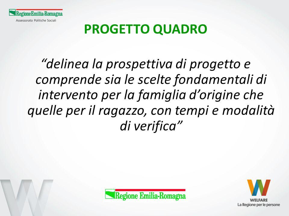 """PROGETTO QUADRO """"delinea la prospettiva di progetto e comprende sia le scelte fondamentali di intervento per la famiglia d'origine che quelle per il r"""