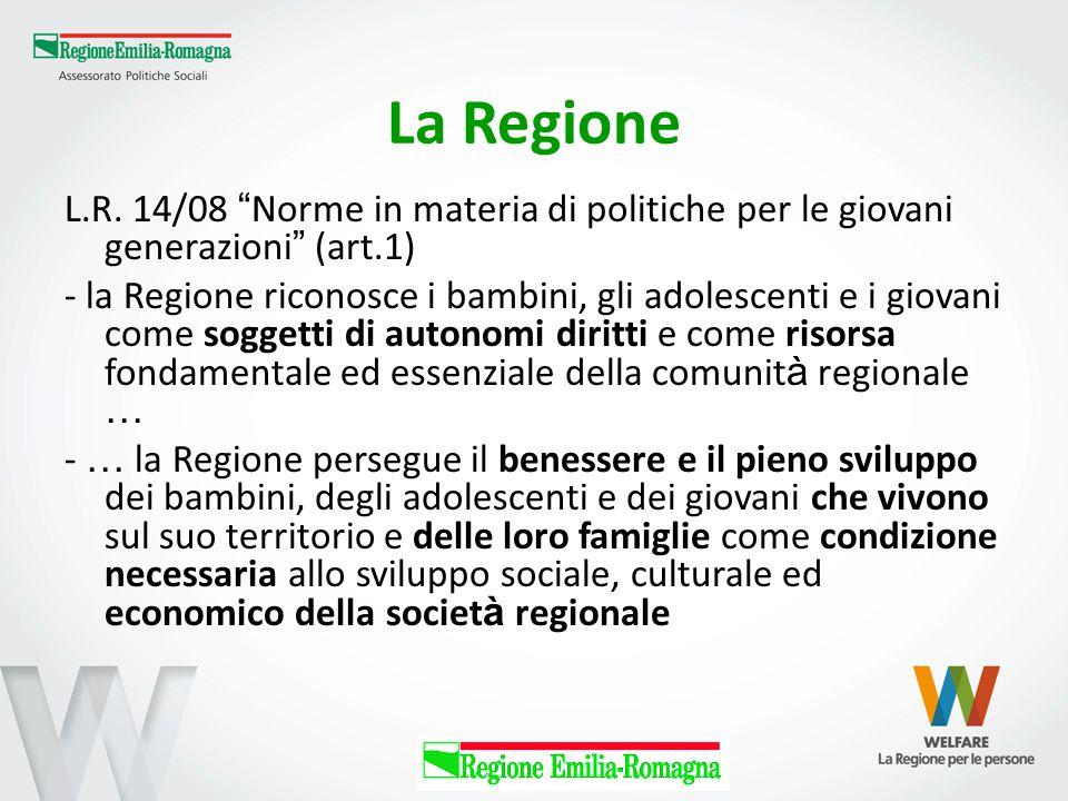 """La Regione L.R. 14/08 """" Norme in materia di politiche per le giovani generazioni """" (art.1) - la Regione riconosce i bambini, gli adolescenti e i giova"""