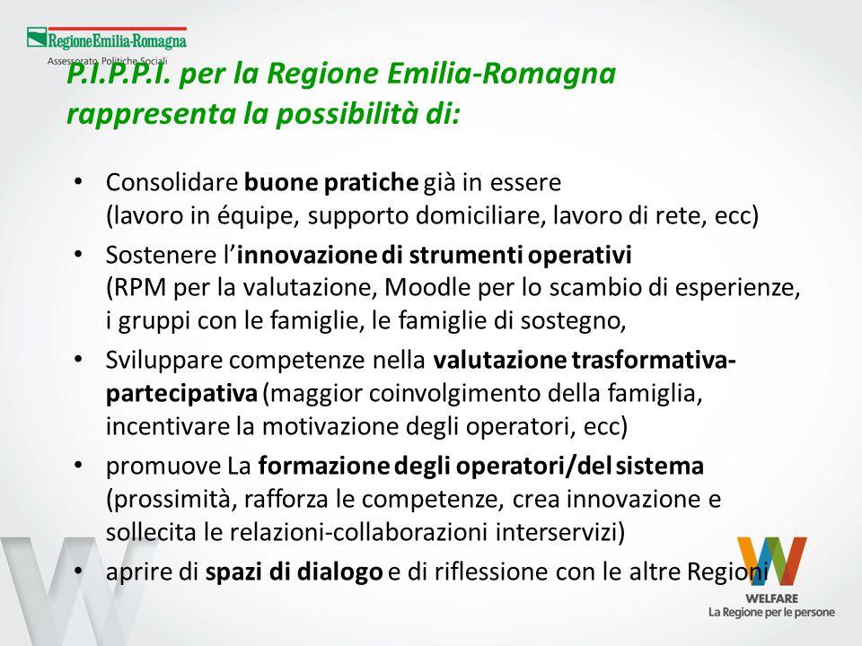 P.I.P.P.I. per la Regione Emilia-Romagna rappresenta la possibilità di: Consolidare buone pratiche già in essere (lavoro in équipe, supporto domicilia