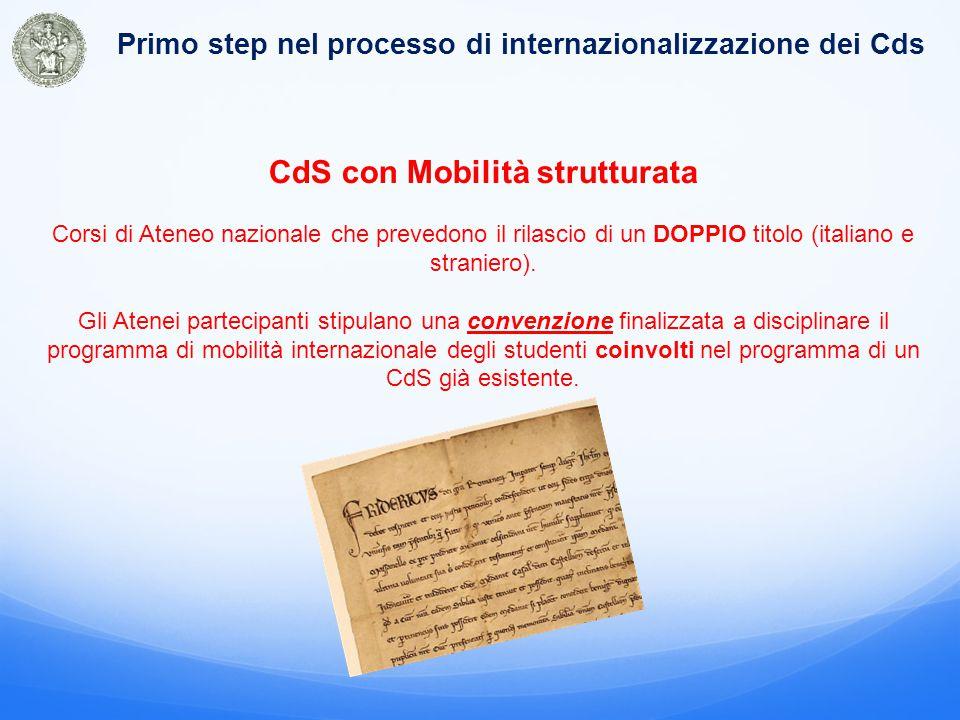 Primo step nel processo di internazionalizzazione dei Cds CdS con Mobilità strutturata Corsi di Ateneo nazionale che prevedono il rilascio di un DOPPIO titolo (italiano e straniero).