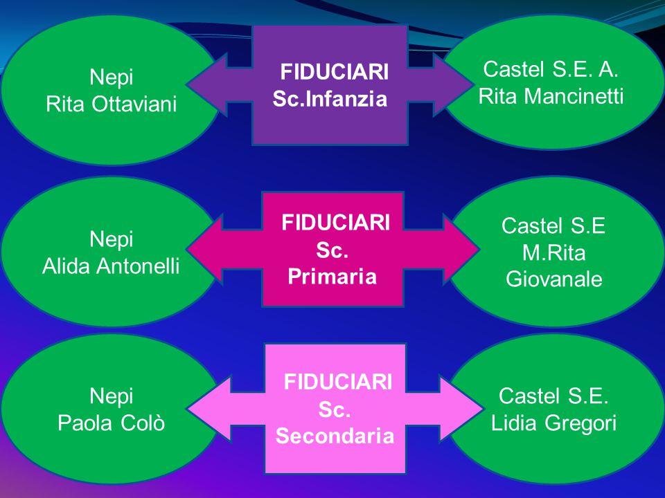 Nepi Rita Ottaviani Castel S.E. A.