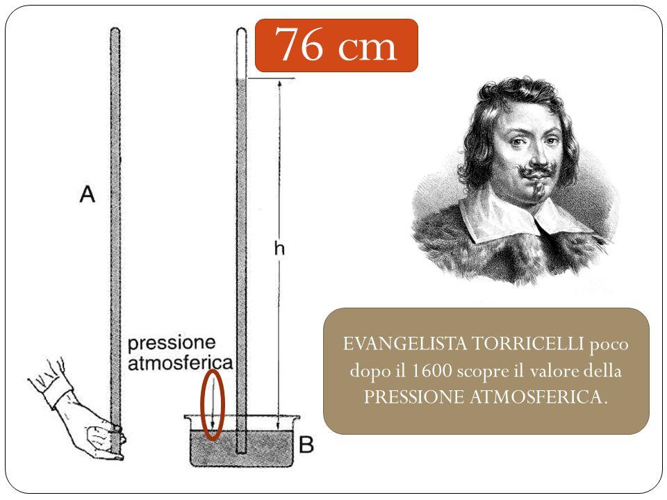 La pressione atmosferica che preme ovunque ha una forza pari a 1,033 kg Inventa una nuova unità di misura: atm 1 atm = 1033 g/cm² La pressione atmosferica è = al peso che ha il mercurio contenuto in 76 cm di tubo, cioè 76 cm³ Misura e scopre che 76 cm³ di mercurio pesano 1,033 kg ESISTONO ALTRE UNITA' PER LA PRESSIONE: torr bar Pascal (Pa)