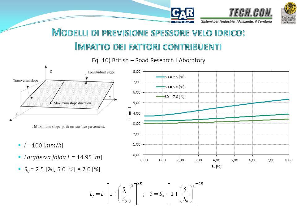  i = 100 [mm/h]  Larghezza falda L = 14.95 [m]  S 0 = 2.5 [%], 5.0 [%] e 7.0 [%] Eq.