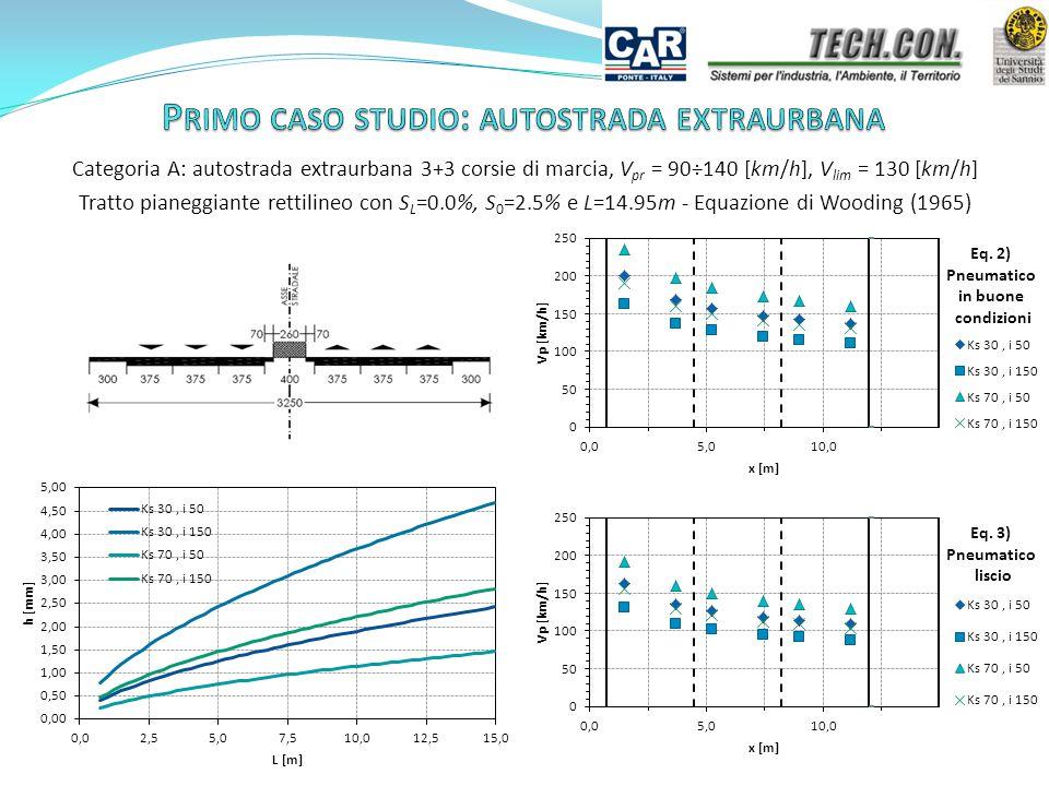 Categoria A: autostrada extraurbana 3+3 corsie di marcia, V pr = 90÷140 [km/h], V lim = 130 [km/h] Tratto pianeggiante rettilineo con S L =0.0%, S 0 =
