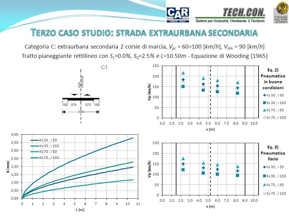 Categoria C: extraurbana secondaria 2 corsie di marcia, V pr = 60÷100 [km/h], V lim = 90 [km/h] Tratto pianeggiante rettilineo con S L =0.0%, S 0 =2.5% e L=10.50m - Equazione di Wooding (1965)