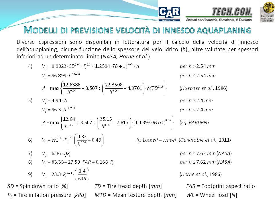 Diverse espressioni sono disponibili in letteratura per il calcolo della velocità di innesco dell'aquaplaning, alcune funzione dello spessore del velo