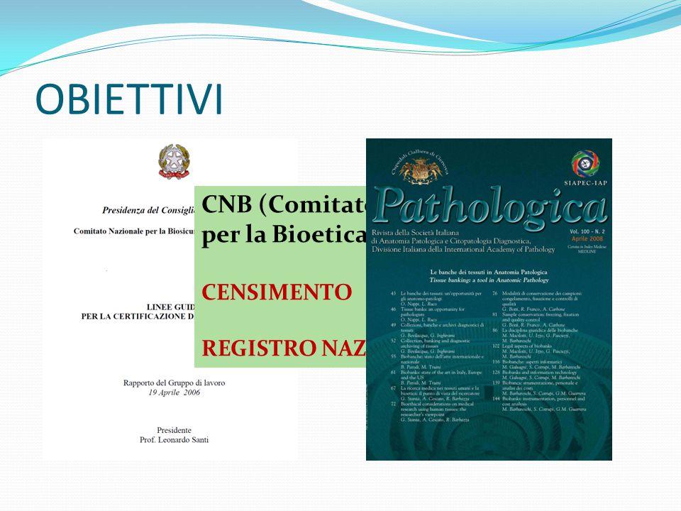 OBIETTIVI CNB (Comitato Nazionale per la Bioetica ), 2006 CENSIMENTO REGISTRO NAZIONALE