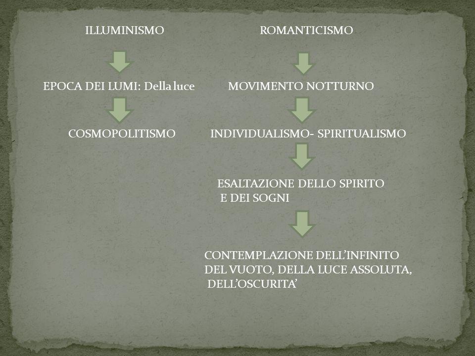 ILLUMINISMO ROMANTICISMO EPOCA DEI LUMI: Della luceMOVIMENTO NOTTURNO COSMOPOLITISMOINDIVIDUALISMO- SPIRITUALISMO ESALTAZIONE DELLO SPIRITO E DEI SOGN