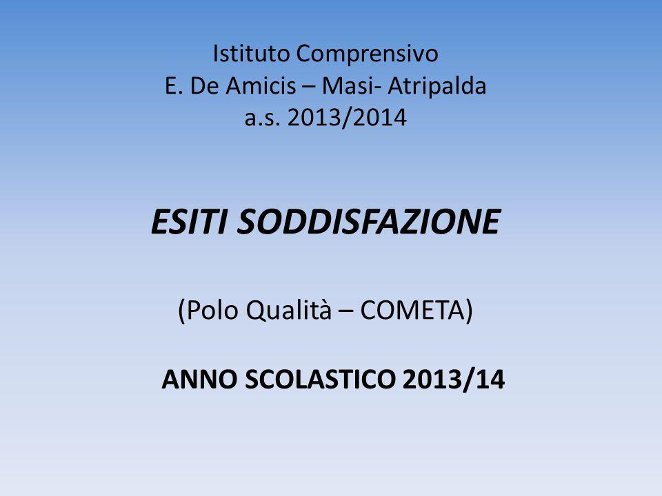 Istituto Comprensivo E.De Amicis – Masi- Atripalda a.s.