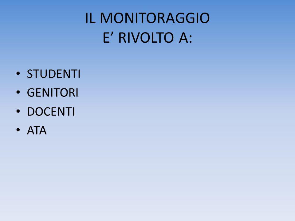 IL MONITORAGGIO E' RIVOLTO A: STUDENTI GENITORI DOCENTI ATA