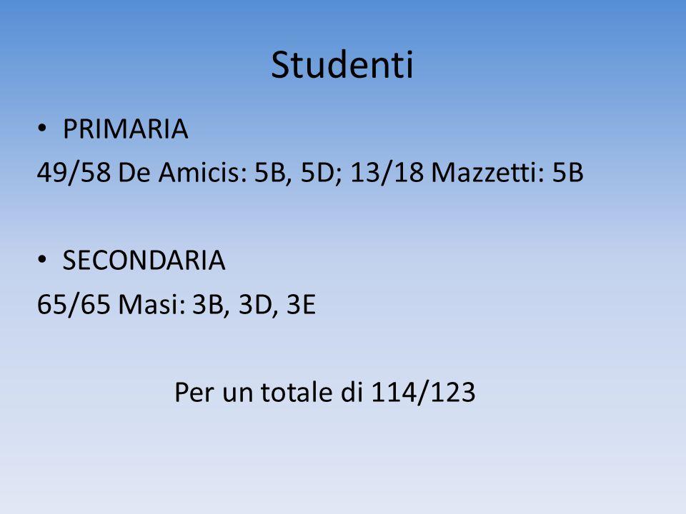 Studenti PRIMARIA 49/58 De Amicis: 5B, 5D; 13/18 Mazzetti: 5B SECONDARIA 65/65 Masi: 3B, 3D, 3E Per un totale di 114/123