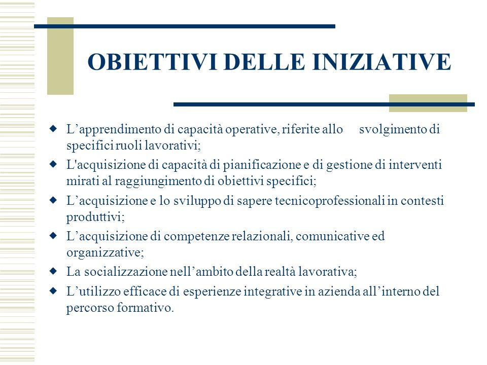 OBIETTIVI DELLE INIZIATIVE  L'apprendimento di capacità operative, riferite allo svolgimento di specifici ruoli lavorativi;  L'acquisizione di capac