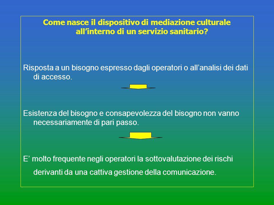 Come nasce il dispositivo di mediazione culturale all'interno di un servizio sanitario? Risposta a un bisogno espresso dagli operatori o all'analisi d