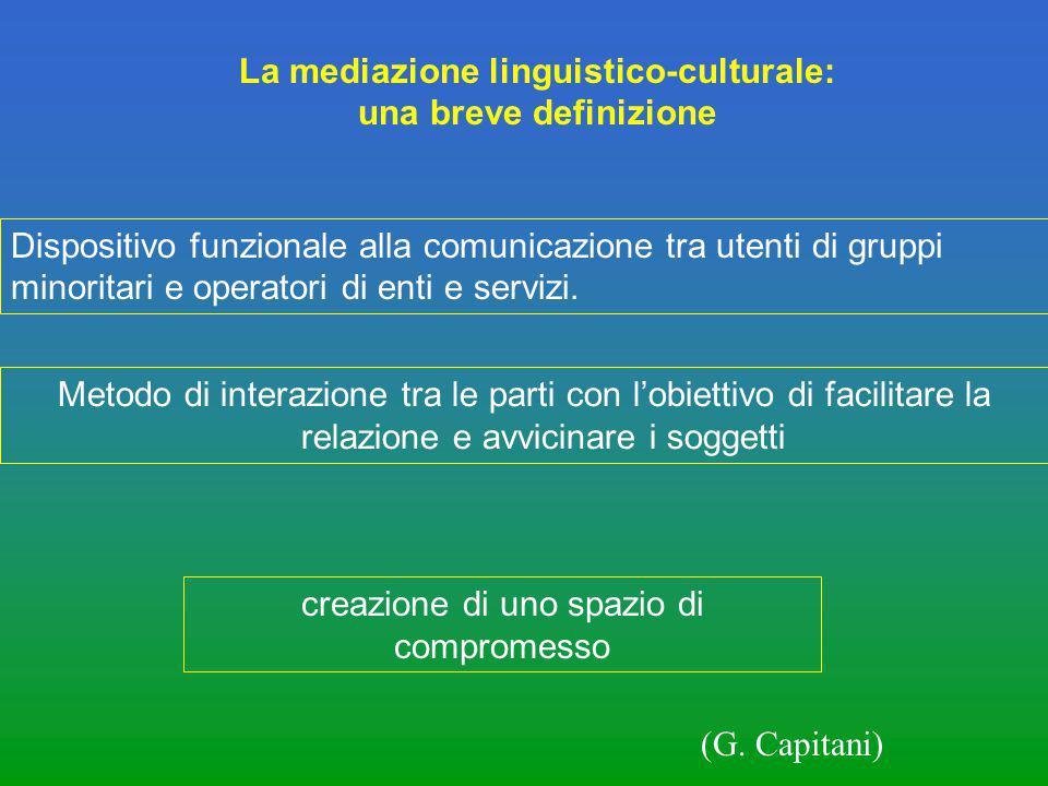 Metodo di interazione tra le parti con l'obiettivo di facilitare la relazione e avvicinare i soggetti La mediazione linguistico-culturale: una breve d