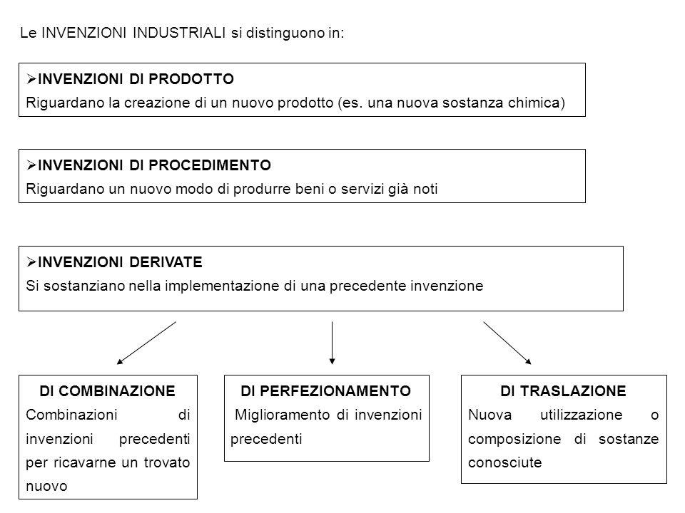  INVENZIONI DI PRODOTTO Riguardano la creazione di un nuovo prodotto (es.