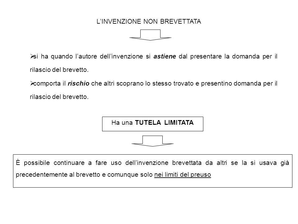 L'INVENZIONE NON BREVETTATA  si ha quando l'autore dell'invenzione si astiene dal presentare la domanda per il rilascio del brevetto.  comporta il r