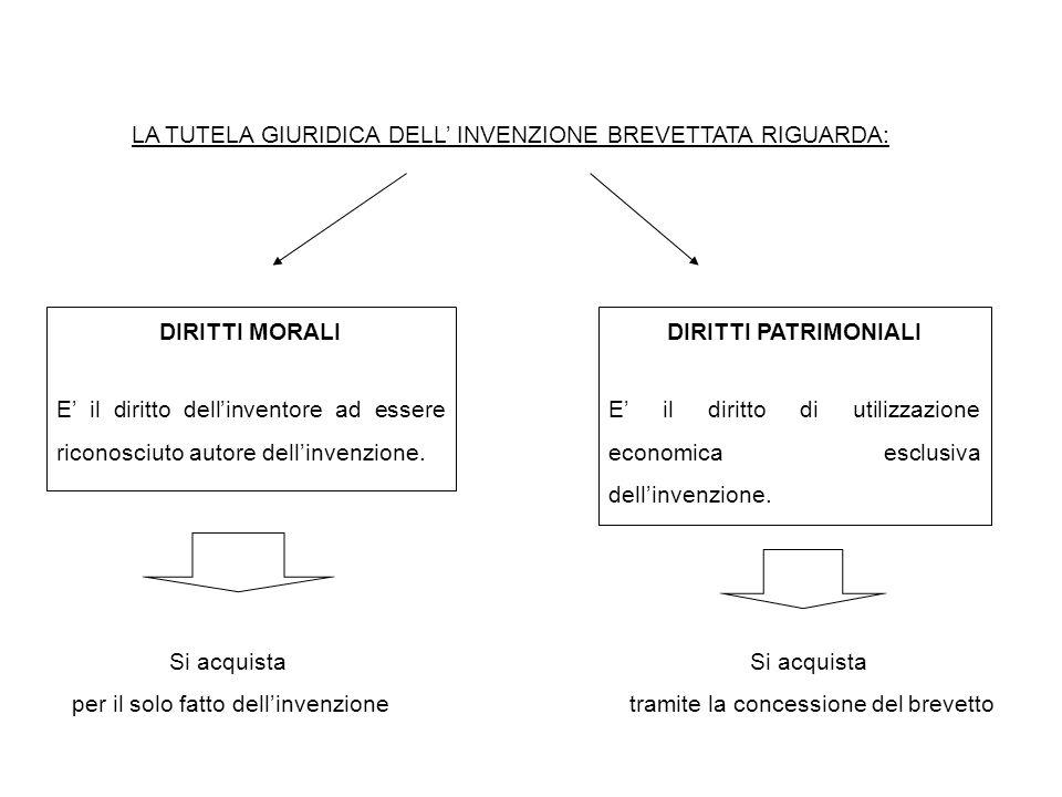 LA TUTELA GIURIDICA DELL' INVENZIONE BREVETTATA RIGUARDA: DIRITTI MORALI E' il diritto dell'inventore ad essere riconosciuto autore dell'invenzione. D