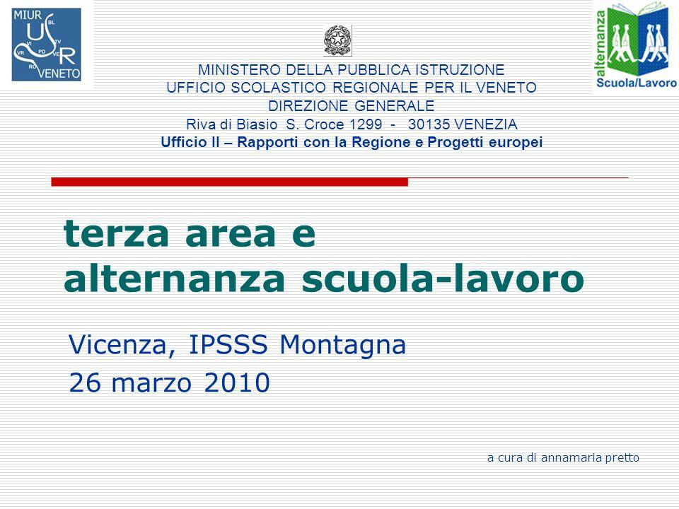 terza area e alternanza scuola-lavoro Vicenza, IPSSS Montagna 26 marzo 2010 MINISTERO DELLA PUBBLICA ISTRUZIONE UFFICIO SCOLASTICO REGIONALE PER IL VENETO DIREZIONE GENERALE Riva di Biasio S.