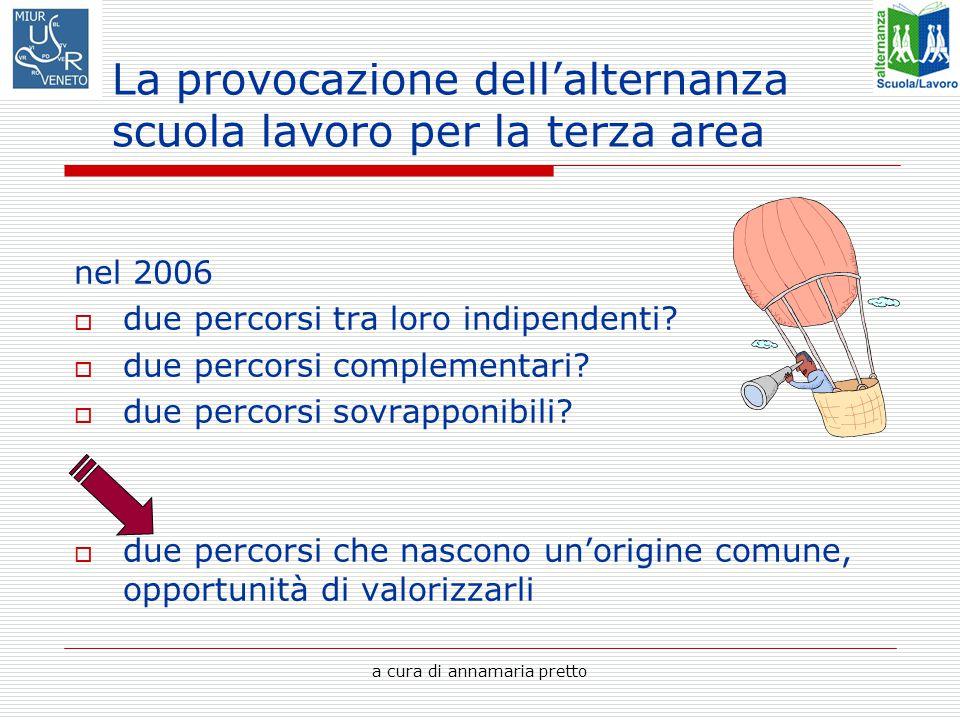 a cura di annamaria pretto La provocazione dell'alternanza scuola lavoro per la terza area nel 2006  due percorsi tra loro indipendenti.