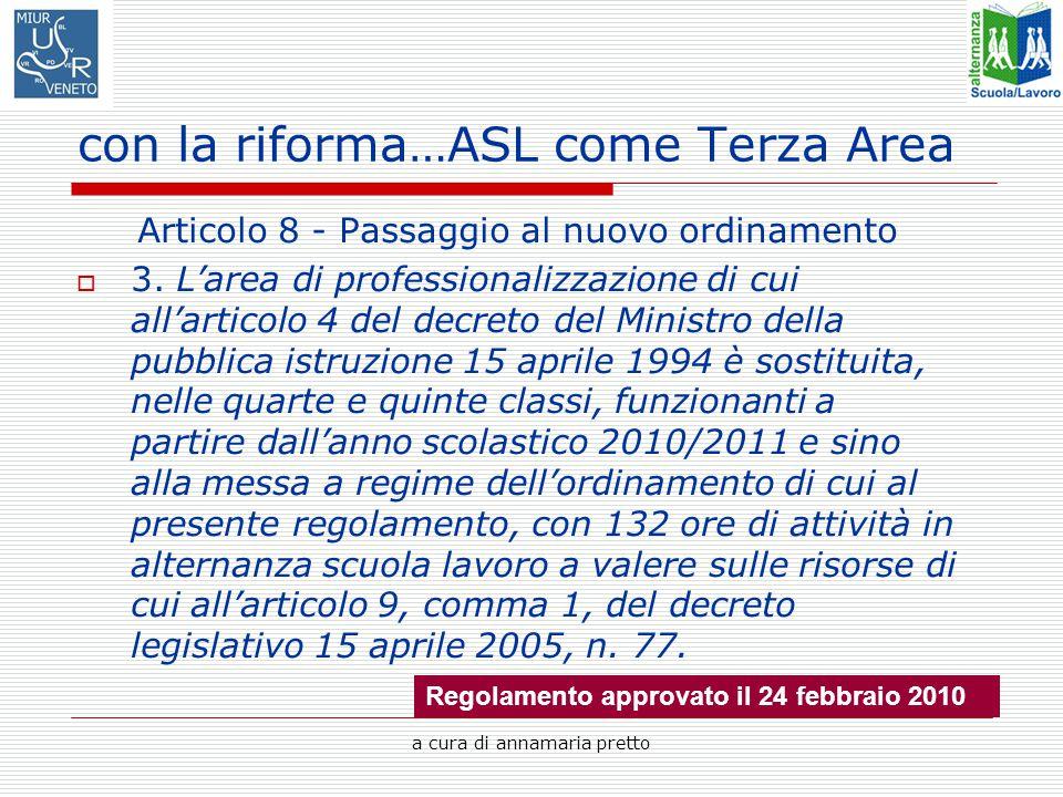 a cura di annamaria pretto con la riforma…ASL come Terza Area Articolo 8 - Passaggio al nuovo ordinamento  3.