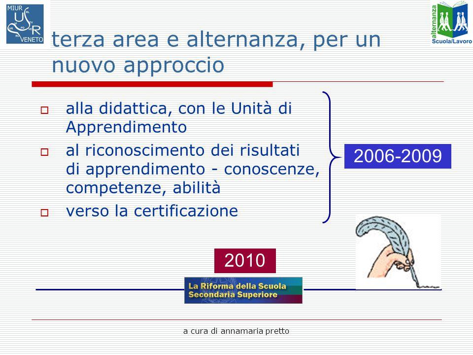 a cura di annamaria pretto terza area e alternanza, per un nuovo approccio  alla didattica, con le Unità di Apprendimento  al riconoscimento dei risultati di apprendimento - conoscenze, competenze, abilità  verso la certificazione 2006-2009 2010