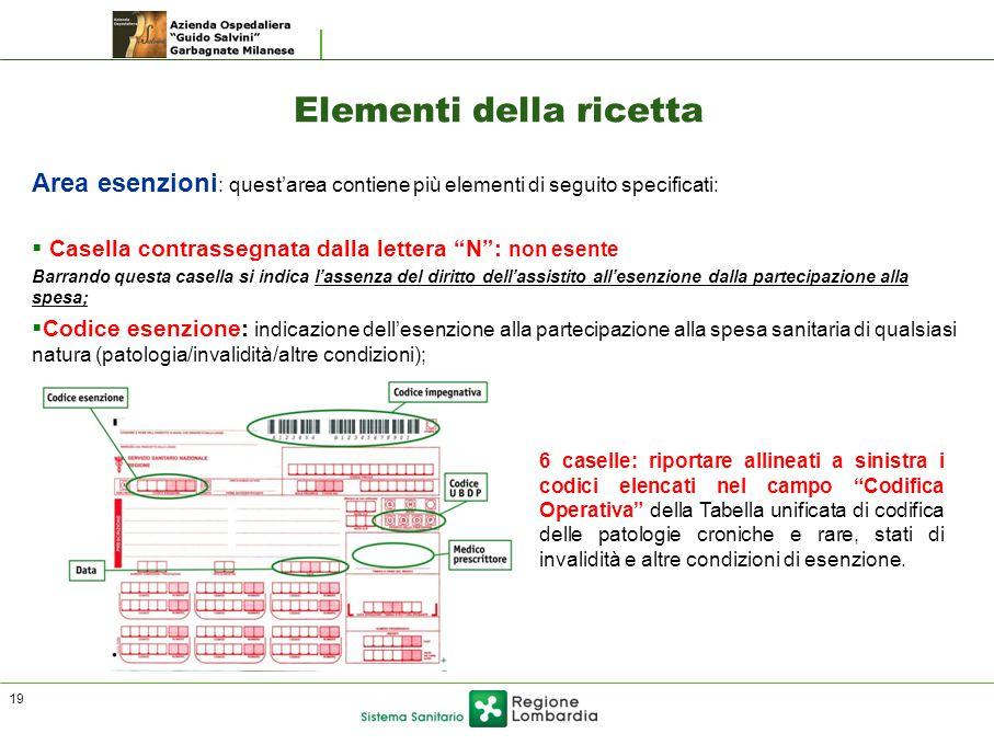"""Elementi della ricetta Area esenzioni : quest'area contiene più elementi di seguito specificati:  Casella contrassegnata dalla lettera """"N"""": non esent"""