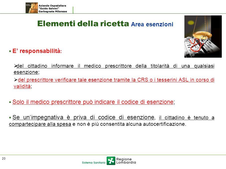 Elementi della ricetta Area esenzioni  E' responsabilità :  del cittadino informare il medico prescrittore della titolarità di una qualsiasi esenzio