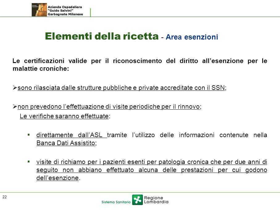 Elementi della ricetta - Area esenzioni Le certificazioni valide per il riconoscimento del diritto all'esenzione per le malattie croniche:  sono rila