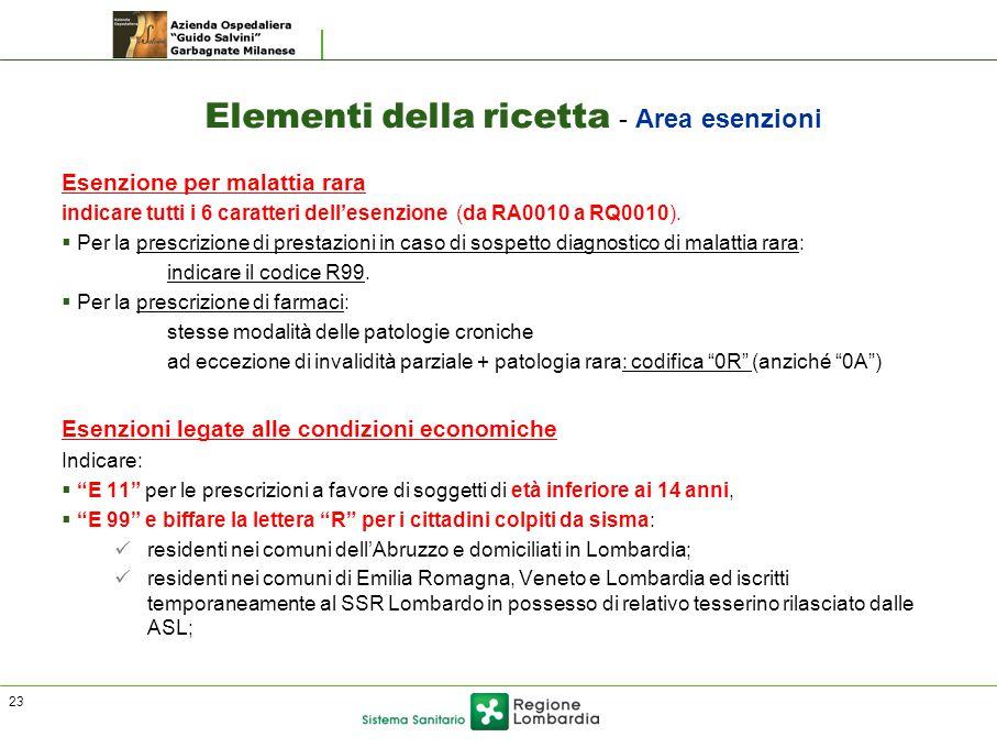 Elementi della ricetta - Area esenzioni Esenzione per malattia rara indicare tutti i 6 caratteri dell'esenzione (da RA0010 a RQ0010).