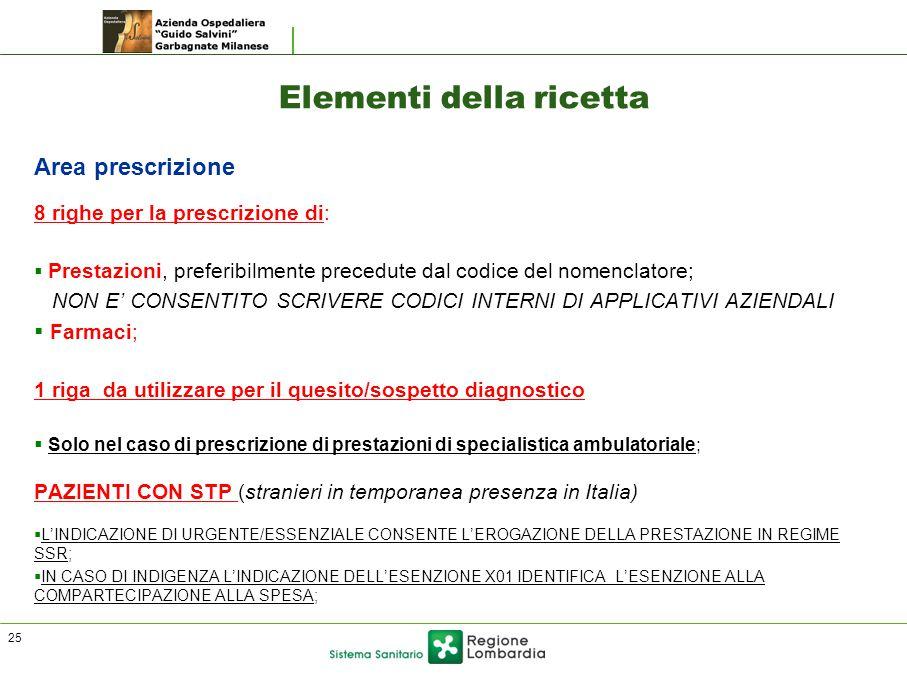Elementi della ricetta Area prescrizione 8 righe per la prescrizione di:  Prestazioni, preferibilmente precedute dal codice del nomenclatore; NON E' CONSENTITO SCRIVERE CODICI INTERNI DI APPLICATIVI AZIENDALI  Farmaci; 1 riga da utilizzare per il quesito/sospetto diagnostico  Solo nel caso di prescrizione di prestazioni di specialistica ambulatoriale; PAZIENTI CON STP (stranieri in temporanea presenza in Italia)  L'INDICAZIONE DI URGENTE/ESSENZIALE CONSENTE L'EROGAZIONE DELLA PRESTAZIONE IN REGIME SSR;  IN CASO DI INDIGENZA L'INDICAZIONE DELL'ESENZIONE X01 IDENTIFICA L'ESENZIONE ALLA COMPARTECIPAZIONE ALLA SPESA; 25