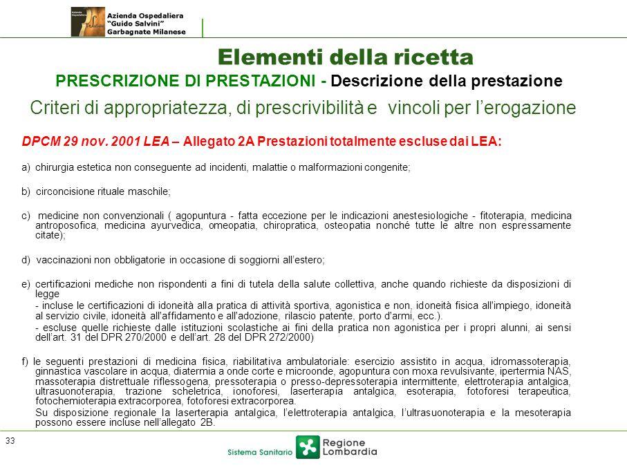 DPCM 29 nov. 2001 LEA – Allegato 2A Prestazioni totalmente escluse dai LEA:  chirurgia estetica non conseguente ad incidenti, malattie o malformazio