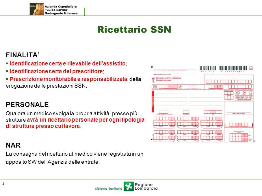 FINALITA'  Identificazione certa e rilevabile dell'assistito;  Identificazione certa del prescrittore;  Prescrizione monitorabile e responsabilizzata, della erogazione delle prestazioni SSN.