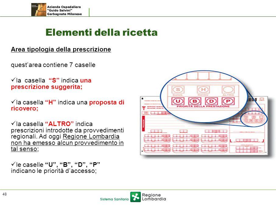Elementi della ricetta Area tipologia della prescrizione quest'area contiene 7 caselle la casella S indica una prescrizione suggerita; la casella H indica una proposta di ricovero; la casella ALTRO indica prescrizioni introdotte da provvedimenti regionali.